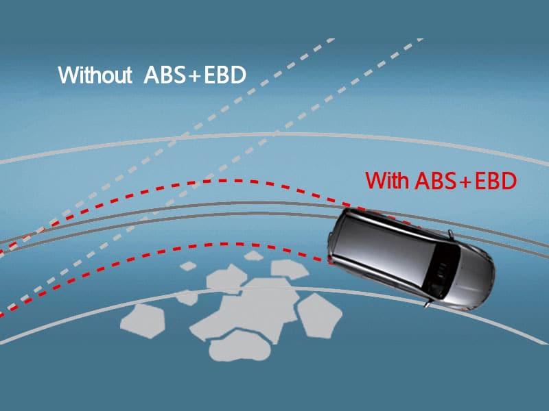 SUV Great Wall con sistema de frenos antibloqueo ABS y Distribución de la fuerza de frenado electrónica EBD