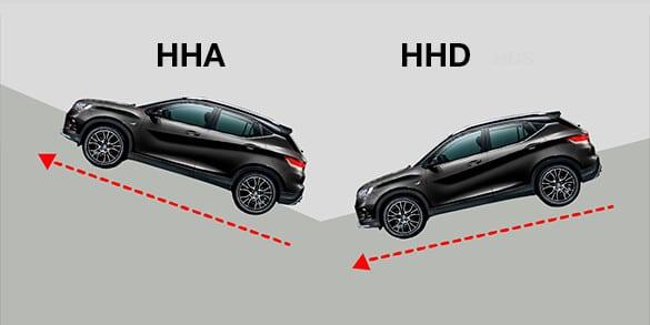 SUV Ambacar Soueast con asistente de ascenso y descenso HHA y HHD