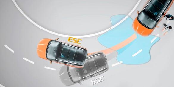 SUV Ambacar Soueast DX3 con seguridad ESC, control de estabilidad