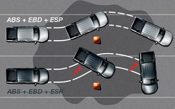 Camioneta Ambacar Great Wall Wingle con seguridad ABS, EBD, ESP