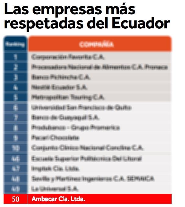 Ambacar dentro de las empresas más respetadas en el Ecuador
